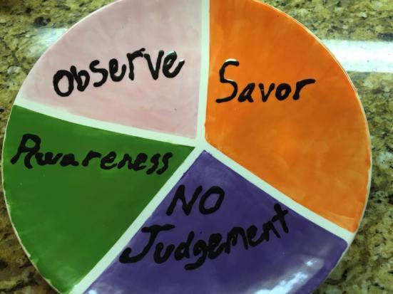 mindfulplate