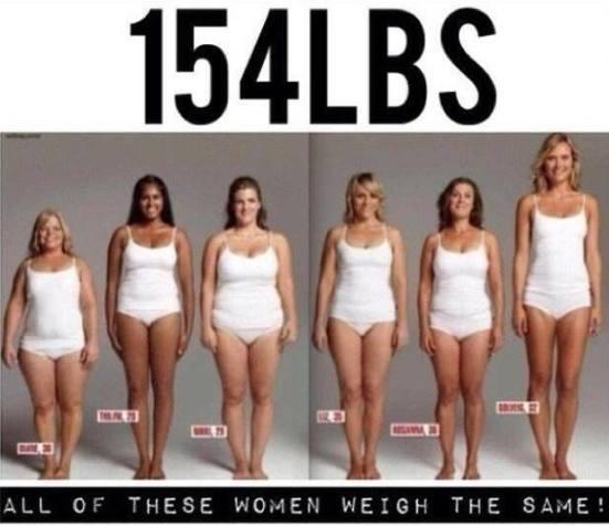 sameweight